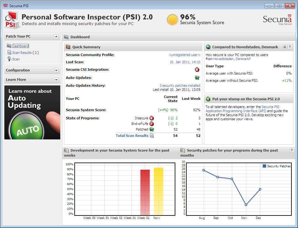 Screenshot af Secunia PSI (deustch)