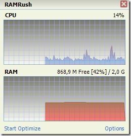 Screenshot af RAMRush