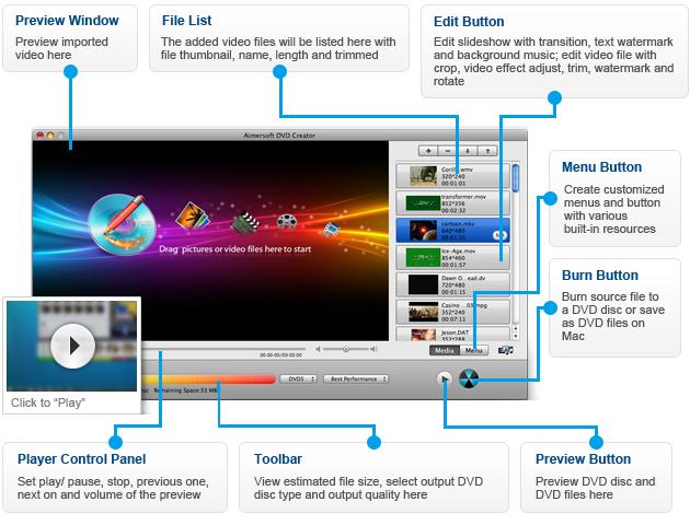 Screenshot af Aimersoft DVD Creator für Mac