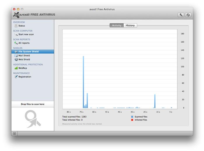 Screenshot von Avast! Free Antivirus für Mac