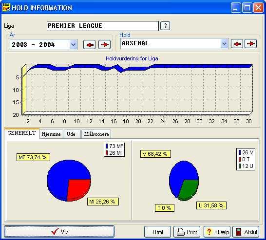 Screenshot af StatFoot32